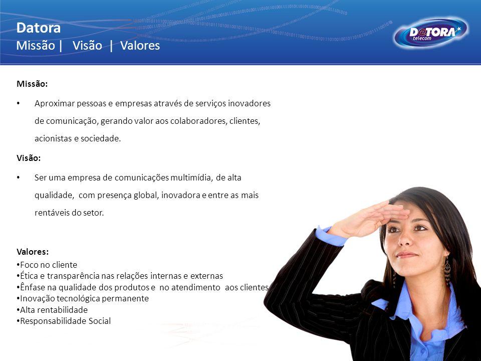 Datora Missão | Visão | Valores Missão: Aproximar pessoas e empresas através de serviços inovadores de comunicação, gerando valor aos colaboradores, c