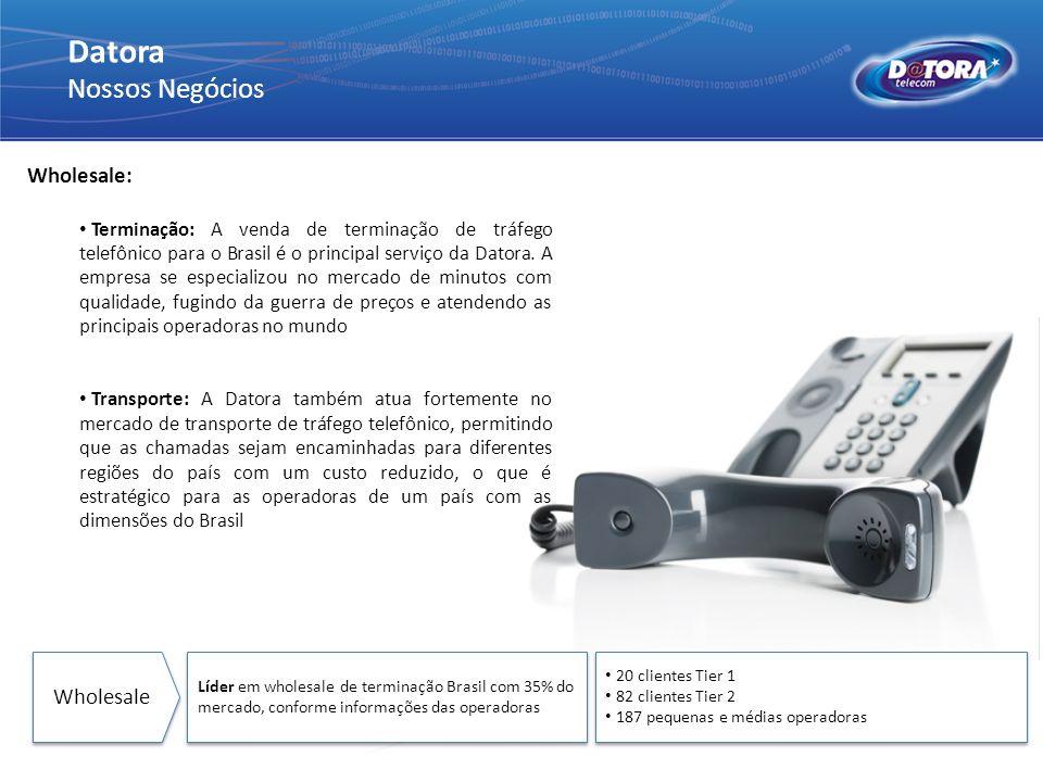 Wholesale: Terminação: A venda de terminação de tráfego telefônico para o Brasil é o principal serviço da Datora. A empresa se especializou no mercado