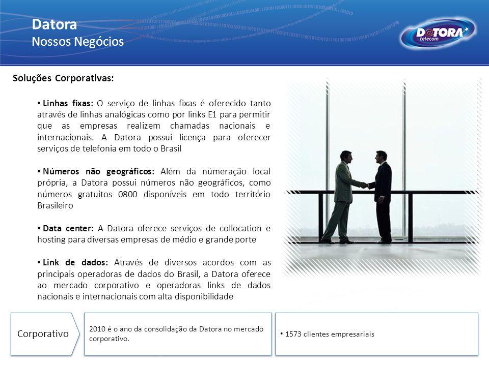 Datora Nossos Negócios Soluções Corporativas: Linhas fixas: O serviço de linhas fixas é oferecido tanto através de linhas analógicas como por links E1