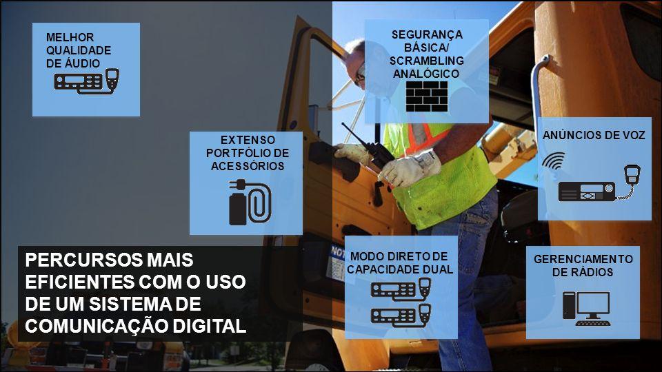PERCURSOS MAIS EFICIENTES COM O USO DE UM SISTEMA DE COMUNICAÇÃO DIGITAL MELHOR QUALIDADE DE ÁUDIO EXTENSO PORTFÓLIO DE ACESSÓRIOS MODO DIRETO DE CAPA