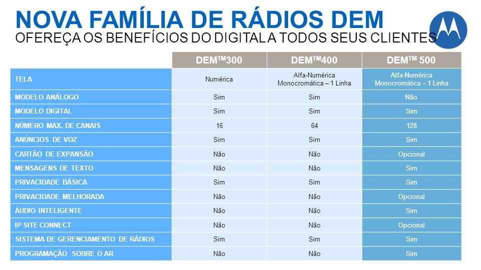 NOVA FAMÍLIA DE RÁDIOS DEM OFEREÇA OS BENEFÍCIOS DO DIGITAL A TODOS SEUS CLIENTES DEM TM 300DEM TM 400DEM TM 500 TELANumérica Alfa-Numérica Monocromát