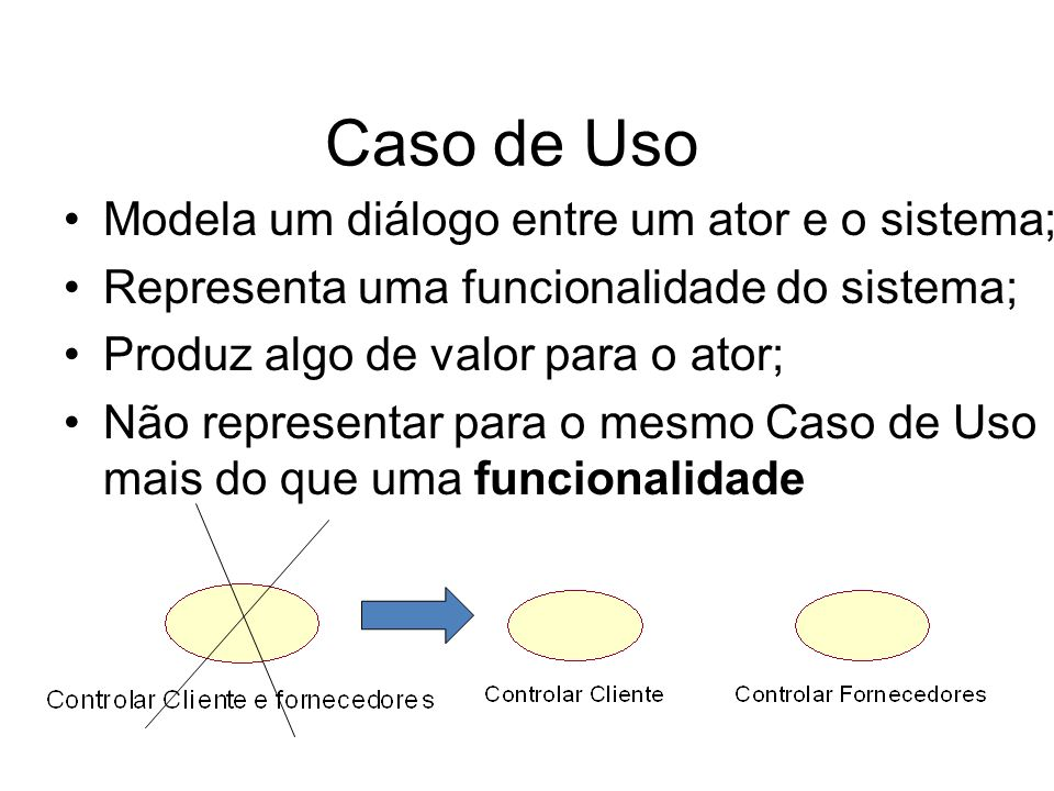 Caso de Uso Modela um diálogo entre um ator e o sistema; Representa uma funcionalidade do sistema; Produz algo de valor para o ator; Não representar para o mesmo Caso de Uso mais do que uma funcionalidade
