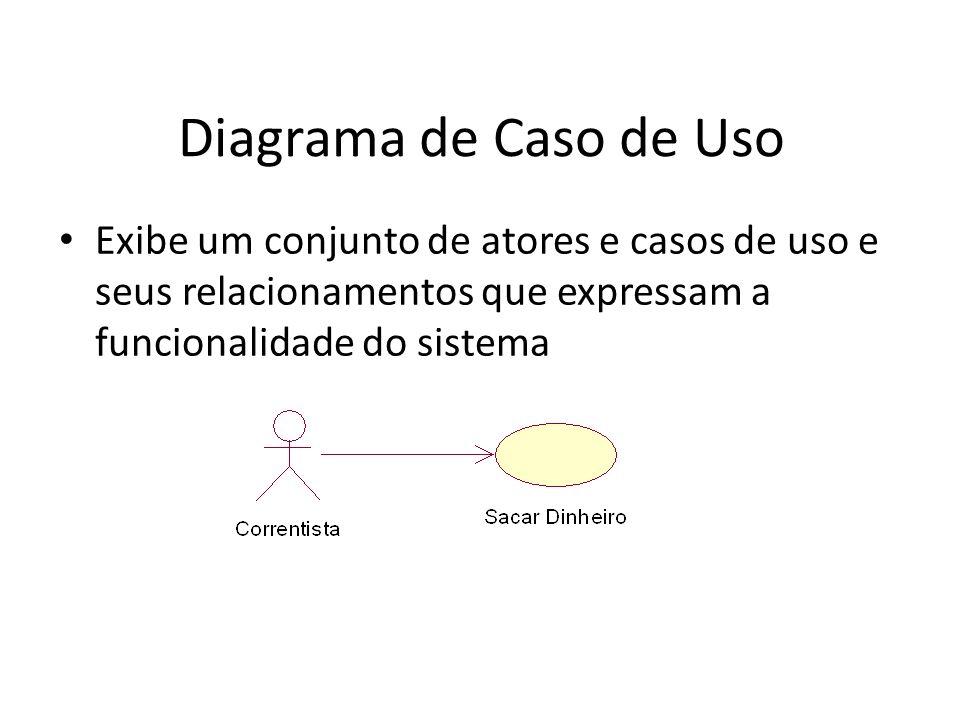 Diagrama de Caso de Uso Exibe um conjunto de atores e casos de uso e seus relacionamentos que expressam a funcionalidade do sistema