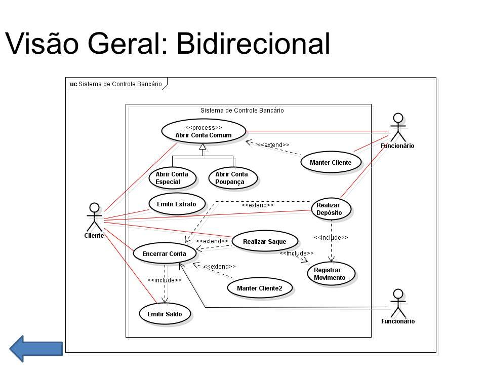 Visão Geral: Bidirecional