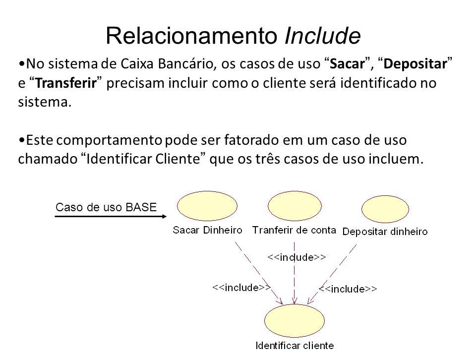 Relacionamento Include No sistema de Caixa Bancário, os casos de uso Sacar, Depositar e Transferir precisam incluir como o cliente será identificado no sistema.