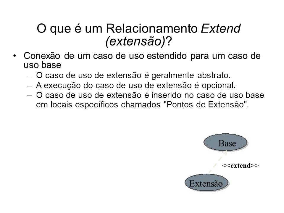 O que é um Relacionamento Extend (extensão).