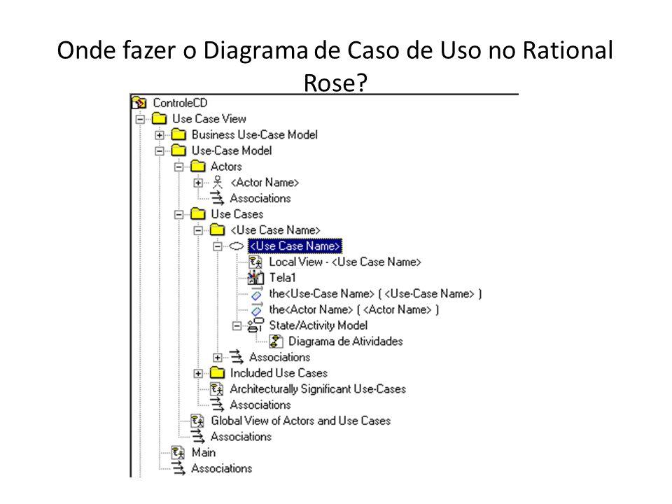 Onde fazer o Diagrama de Caso de Uso no Rational Rose?
