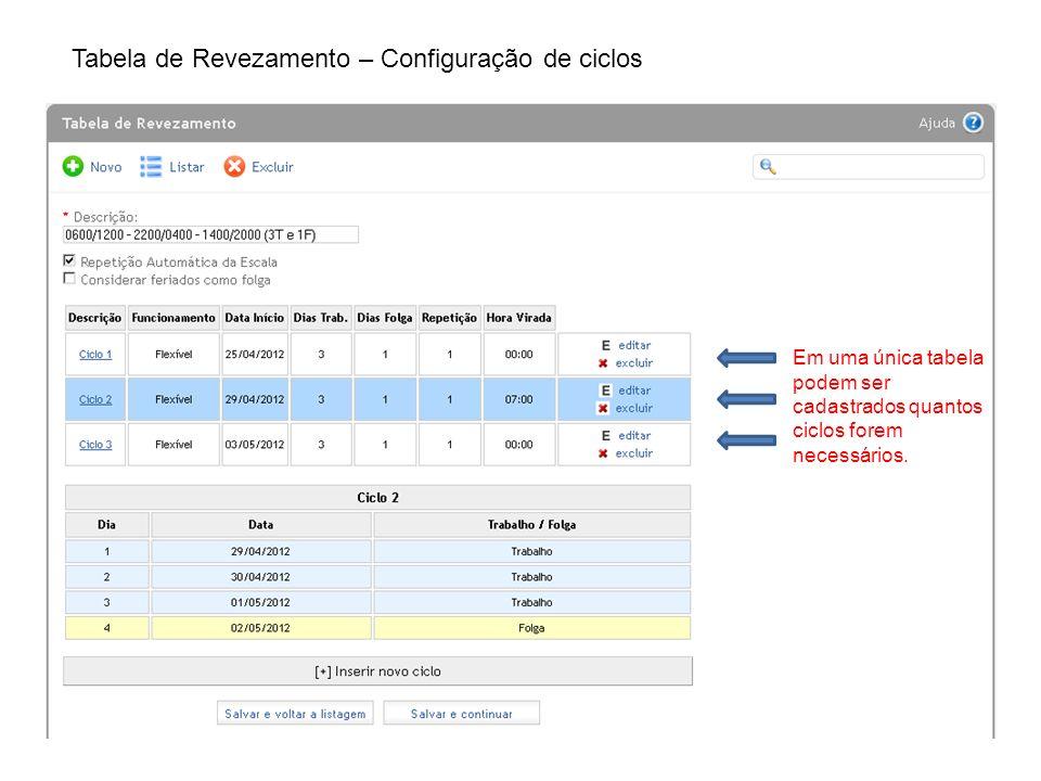 Tabela de Revezamento – Configuração de ciclos Em uma única tabela podem ser cadastrados quantos ciclos forem necessários.