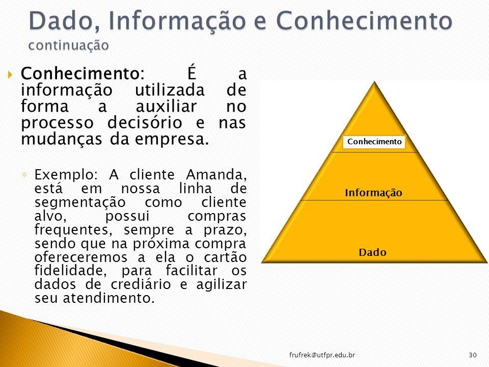 Conhecimento: É a informação utilizada de forma a auxiliar no processo decisório e nas mudanças da empresa. Exemplo: A cliente Amanda, está em nossa l