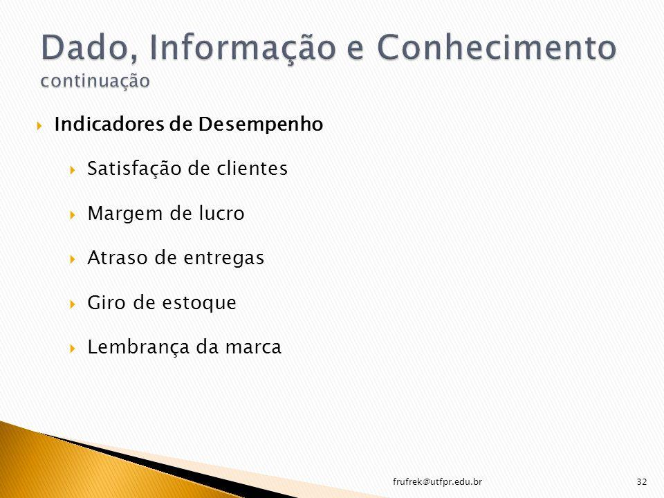 frufrek@utfpr.edu.br32 Indicadores de Desempenho Satisfação de clientes Margem de lucro Atraso de entregas Giro de estoque Lembrança da marca