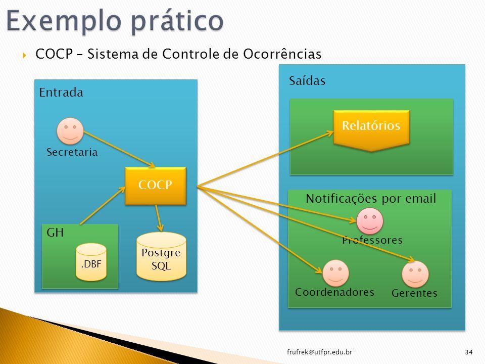 S S COCP – Sistema de Controle de Ocorrências frufrek@utfpr.edu.br34.DBF COCP GH Postgre SQL Entrada Relatórios Secretaria Professores Coordenadores G