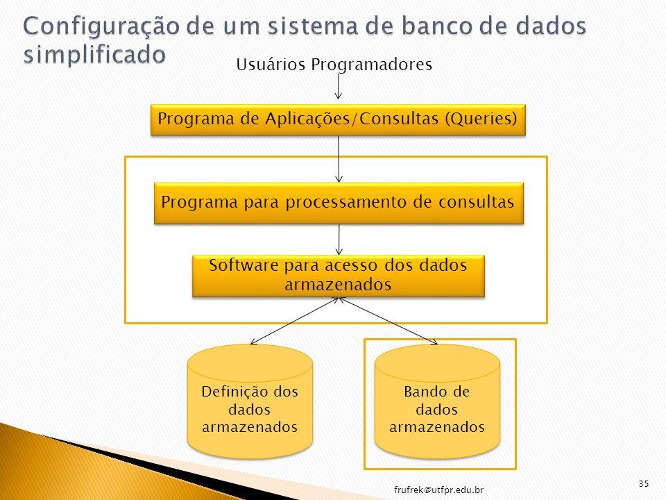 frufrek@utfpr.edu.br 35 Programa de Aplicações/Consultas (Queries) Programa para processamento de consultas Software para acesso dos dados armazenados