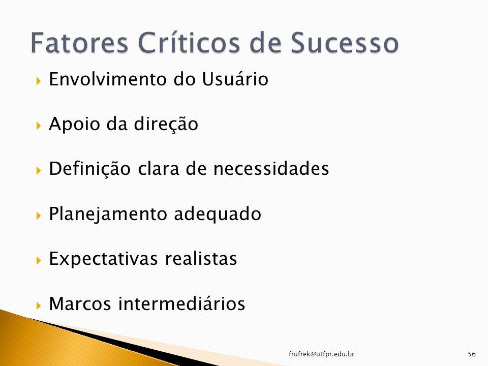 Envolvimento do Usuário Apoio da direção Definição clara de necessidades Planejamento adequado Expectativas realistas Marcos intermediários frufrek@ut
