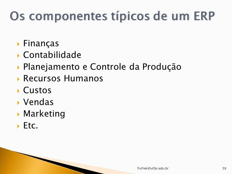 Finanças Contabilidade Planejamento e Controle da Produção Recursos Humanos Custos Vendas Marketing Etc. frufrek@utfpr.edu.br59
