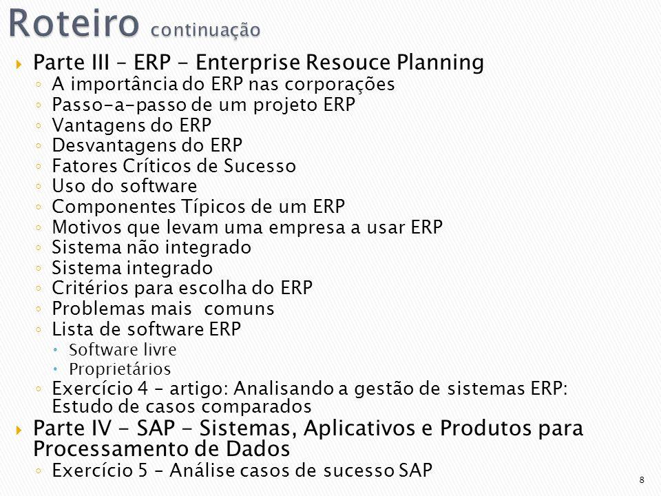 Parte III – ERP - Enterprise Resouce Planning A importância do ERP nas corporações Passo-a-passo de um projeto ERP Vantagens do ERP Desvantagens do ER