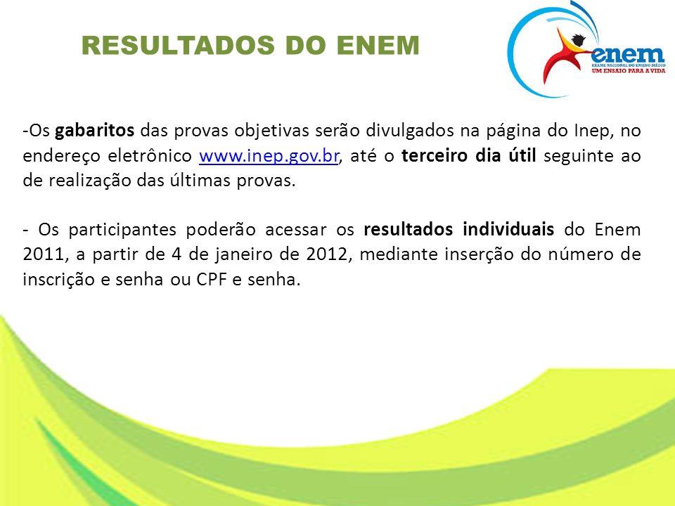 -Os gabaritos das provas objetivas serão divulgados na página do Inep, no endereço eletrônico www.inep.gov.br, até o terceiro dia útil seguinte ao de