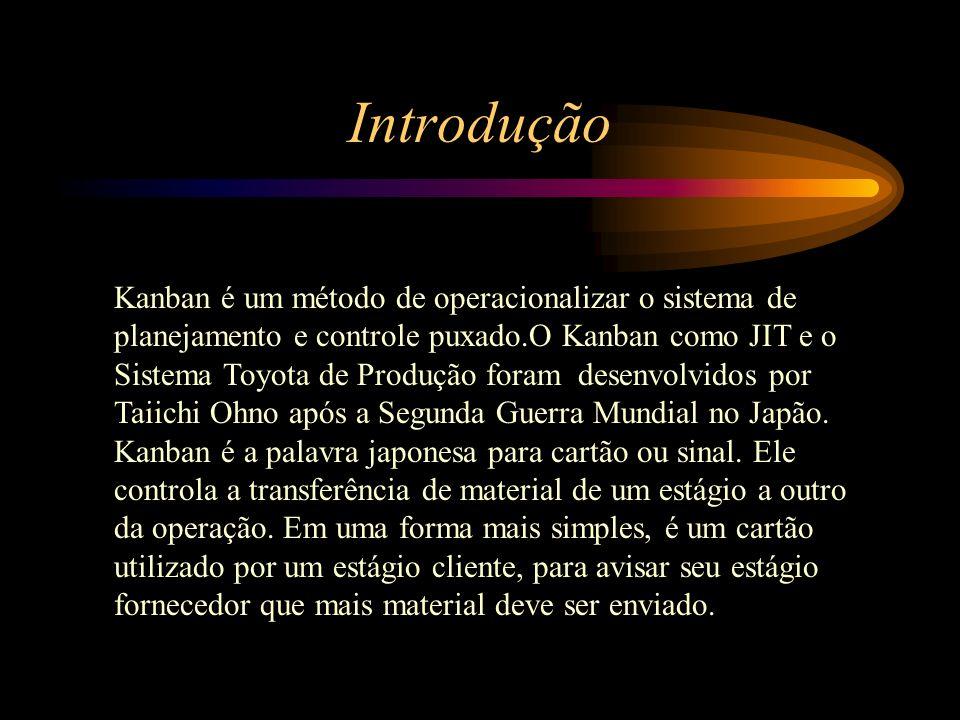 Introdução Kanban é um método de operacionalizar o sistema de planejamento e controle puxado.O Kanban como JIT e o Sistema Toyota de Produção foram de