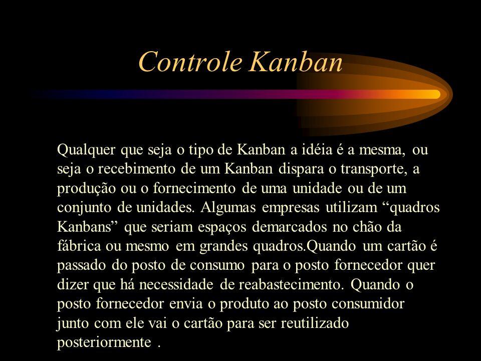 Controle Kanban Qualquer que seja o tipo de Kanban a idéia é a mesma, ou seja o recebimento de um Kanban dispara o transporte, a produção ou o forneci