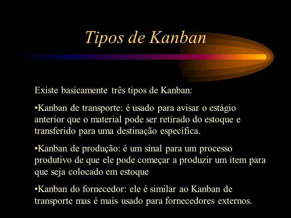 Tipos de Kanban Existe basicamente três tipos de Kanban: Kanban de transporte: é usado para avisar o estágio anterior que o material pode ser retirado