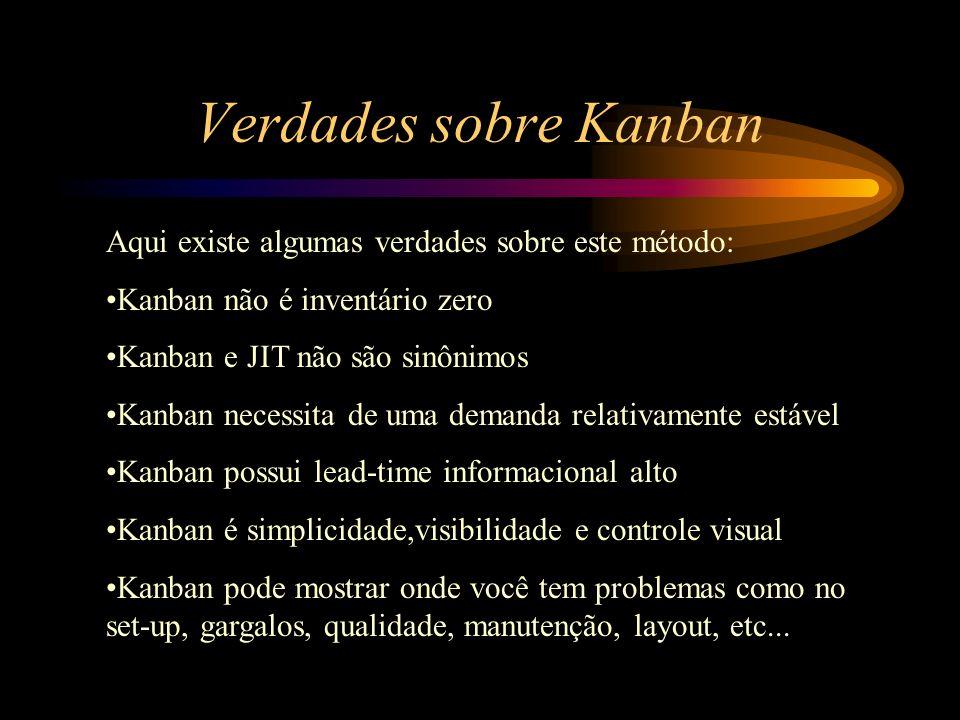Verdades sobre Kanban Aqui existe algumas verdades sobre este método: Kanban não é inventário zero Kanban e JIT não são sinônimos Kanban necessita de