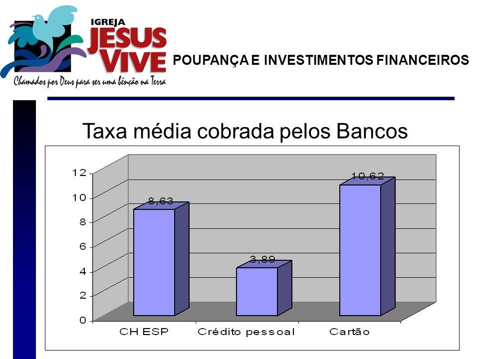 POUPANÇA E INVESTIMENTOS FINANCEIROS Taxa média cobrada pelos Bancos