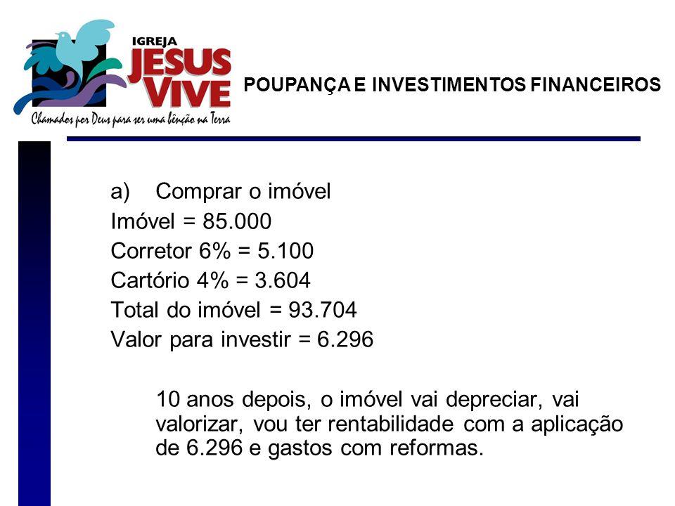 a)Comprar o imóvel Imóvel = 85.000 Corretor 6% = 5.100 Cartório 4% = 3.604 Total do imóvel = 93.704 Valor para investir = 6.296 10 anos depois, o imóv