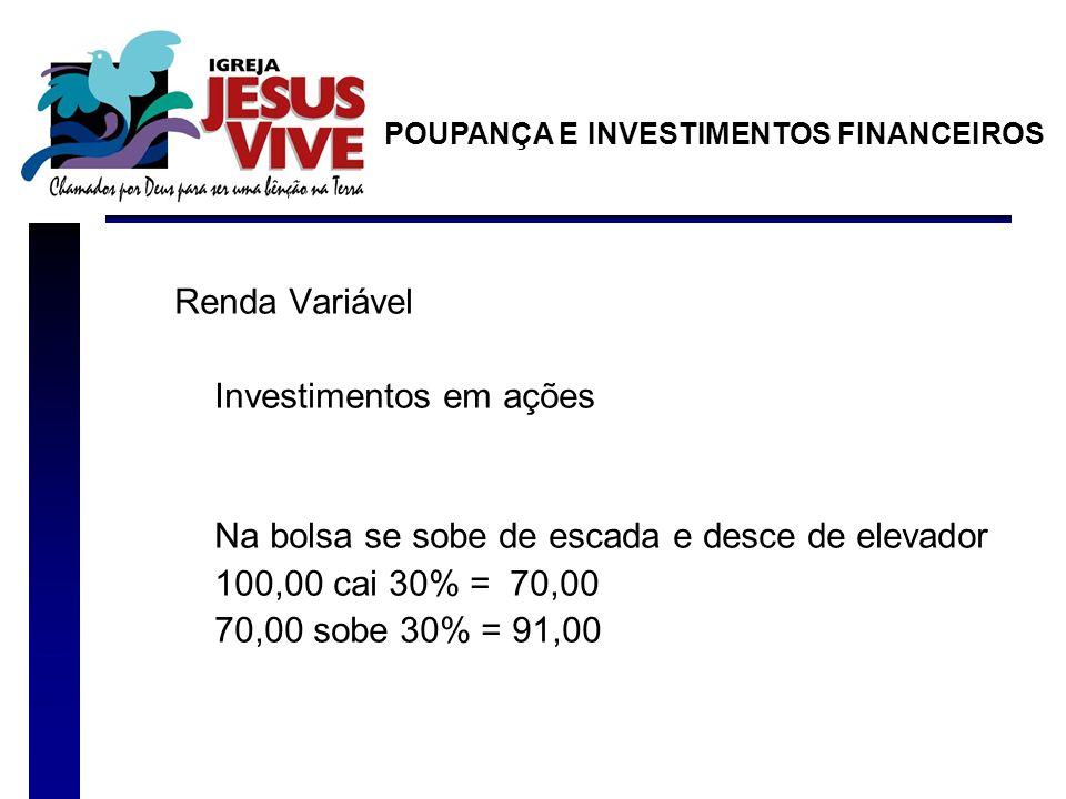 Renda Variável Investimentos em ações Na bolsa se sobe de escada e desce de elevador 100,00 cai 30% = 70,00 70,00 sobe 30% = 91,00 POUPANÇA E INVESTIMENTOS FINANCEIROS