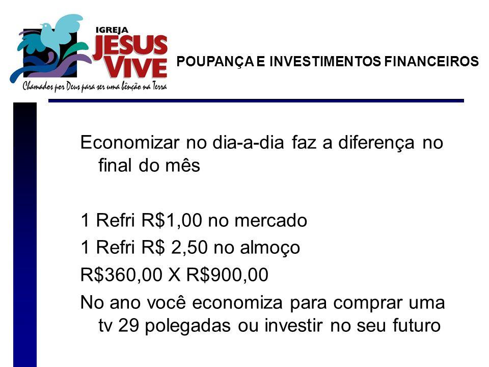 Economizar no dia-a-dia faz a diferença no final do mês 1 Refri R$1,00 no mercado 1 Refri R$ 2,50 no almoço R$360,00 X R$900,00 No ano você economiza para comprar uma tv 29 polegadas ou investir no seu futuro POUPANÇA E INVESTIMENTOS FINANCEIROS