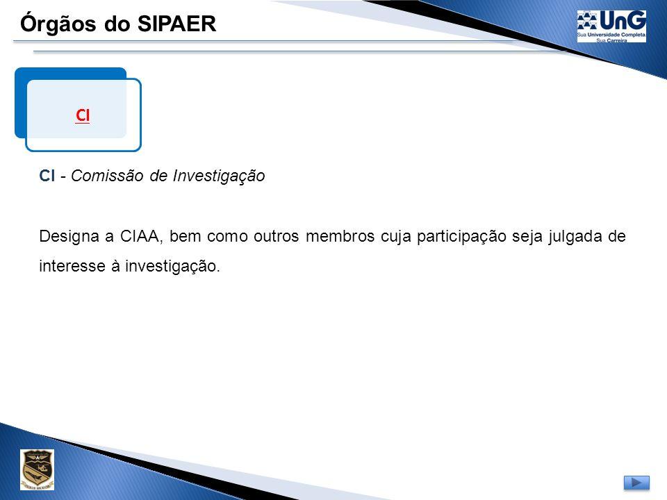 Órgãos do SIPAER CNPAA CNPAA – Comitê Nacional de Prevenção de Acidentes Aeronáuticos Órgão interministerial que se reúne com a finalidade de delibera