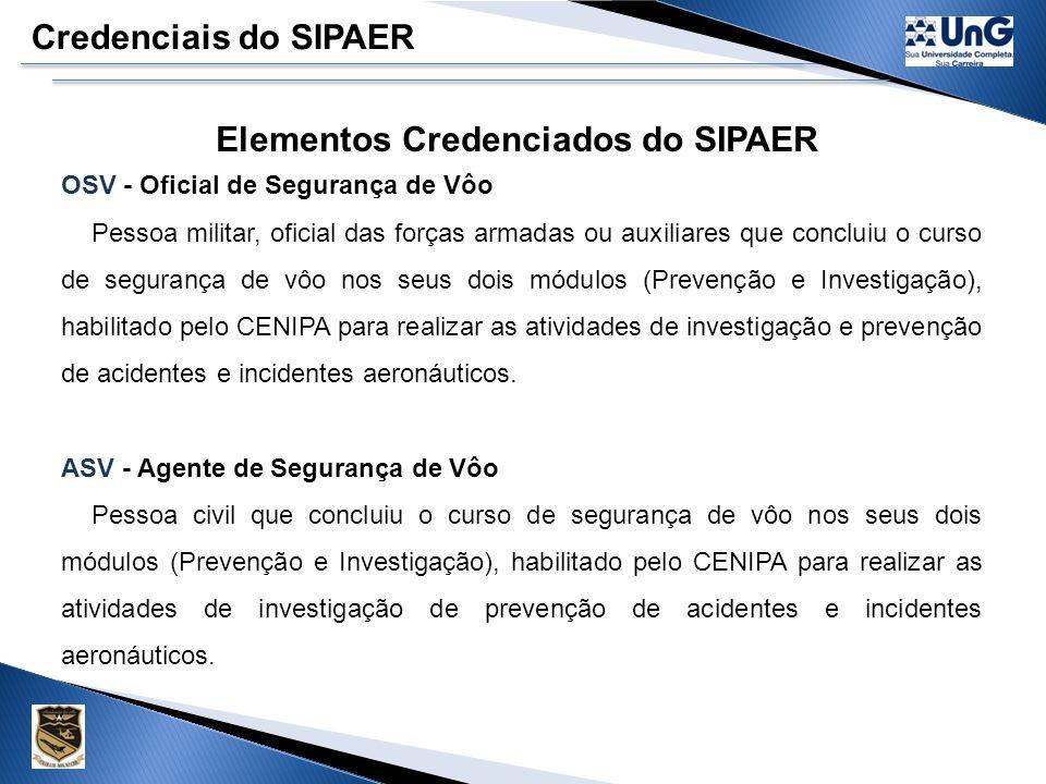 Órgãos do SIPAER CIAA CIAA - Comitê de Investigação Acidentes Aeronáuticos. É o grupo de pessoas designada para investigar um Acidente Aeronáutico esp