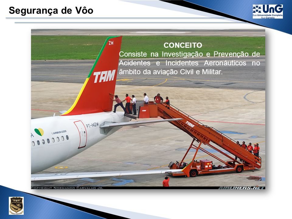 Segurança de Vôo CONCEITO Consiste na Investigação e Prevenção de Acidentes e Incidentes Aeronáuticos no âmbito da aviação Civil e Militar.