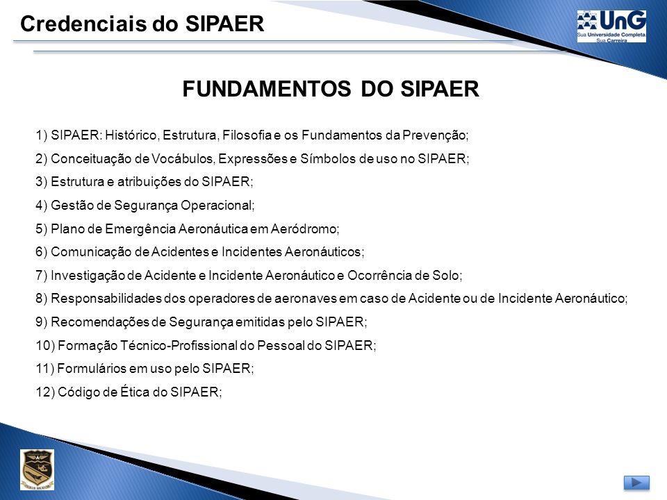 Credenciais do SIPAER Conteúdo Programático Modulo de Prevenção ÁreaDisciplina Ciências Aeronáuticas Fundamentos do Sipaer Ferramentas, Programa e Ati