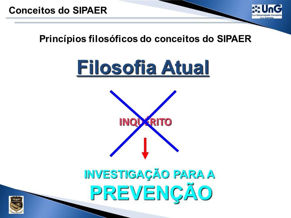 Credenciais do SIPAER AÇÃO INICIAL 1) Preparação da Ação Inicial 2) Procedimentos no local da ocorrência aeronáutica 3) Prática de Ação Inicial.