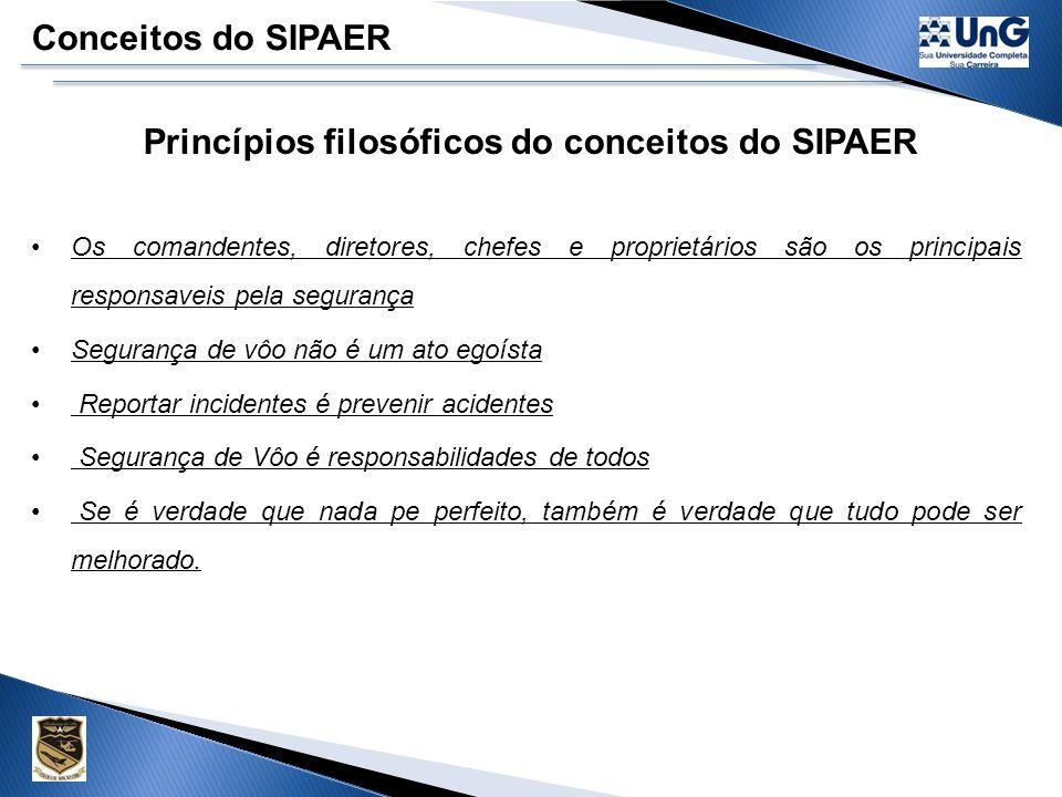 Conceitos do SIPAER Princípios filosóficos do conceitos do SIPAER Todos os acidentes resultam de uma seqüência de eventos e nunca de uma causa isolada