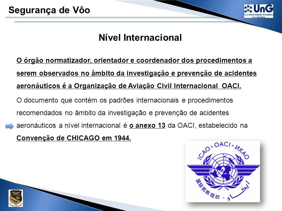 Órgãos do SIPAER CNPAA CNPAA – Comitê Nacional de Prevenção de Acidentes Aeronáuticos Órgão interministerial que se reúne com a finalidade de deliberar sobre assuntos SIPAER.