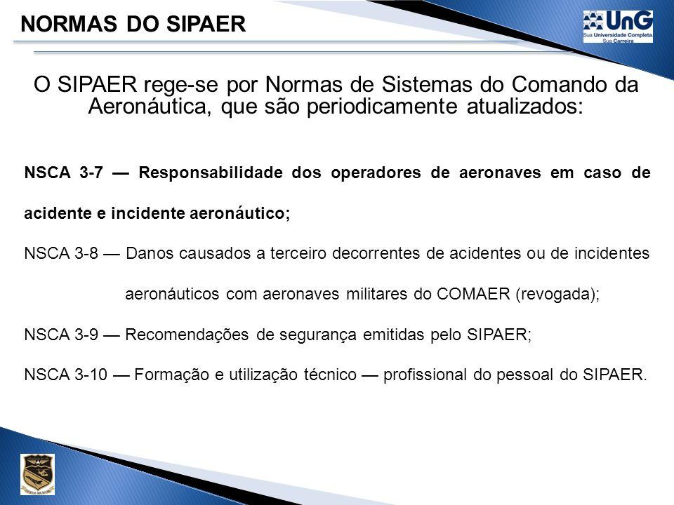 NORMAS DO SIPAER O SIPAER rege-se por Normas de Sistemas do Comando da Aeronáutica, que são periodicamente atualizados: NSCA 3-1 Conceituação de vocáb