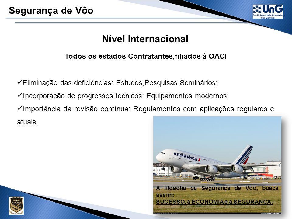 Segurança de Vôo Nível Internacional O órgão normatizador, orientador e coordenador dos procedimentos a serem observados no âmbito da investigação e prevenção de acidentes aeronáuticos é a Organização de Aviação Civil Internacional OACI.