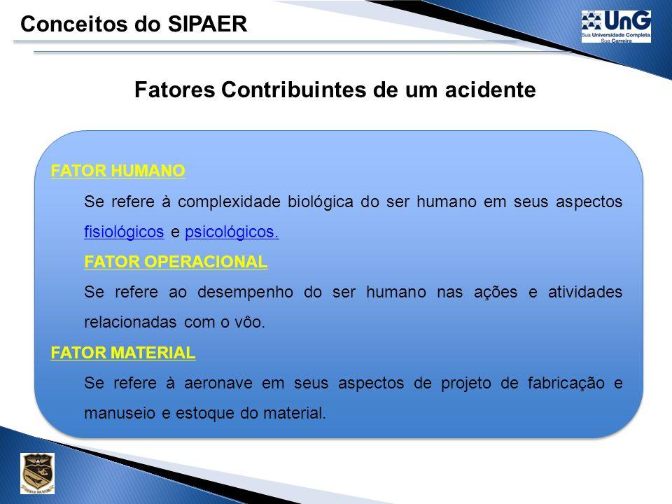 Conceitos do SIPAER