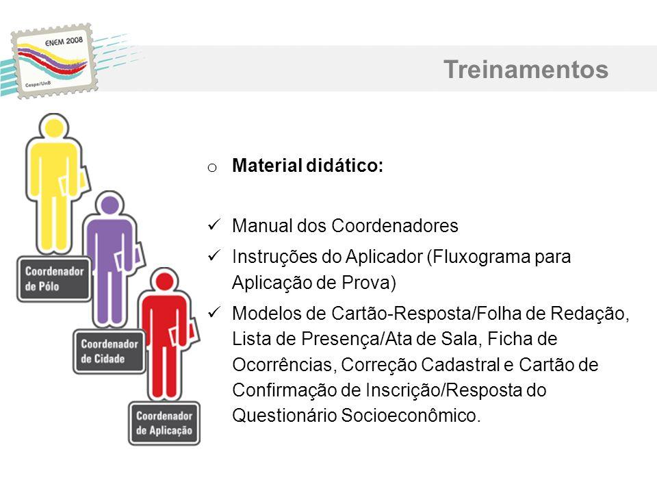 o Material didático: Manual dos Coordenadores Instruções do Aplicador (Fluxograma para Aplicação de Prova) Modelos de Cartão-Resposta/Folha de Redação