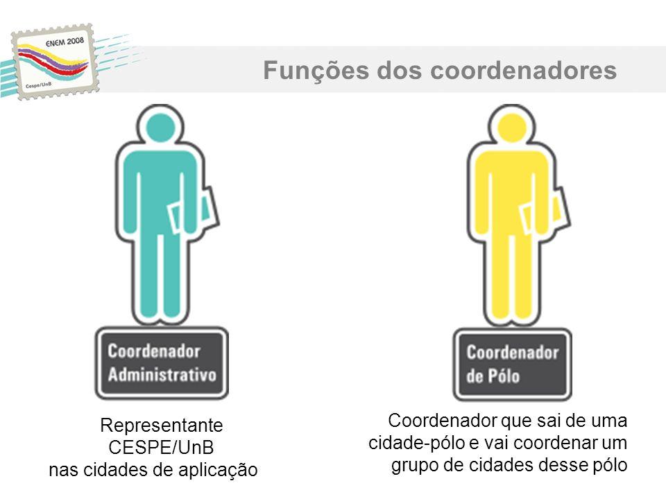 Funções dos coordenadores Representante CESPE/UnB nas cidades de aplicação Coordenador que sai de uma cidade-pólo e vai coordenar um grupo de cidades