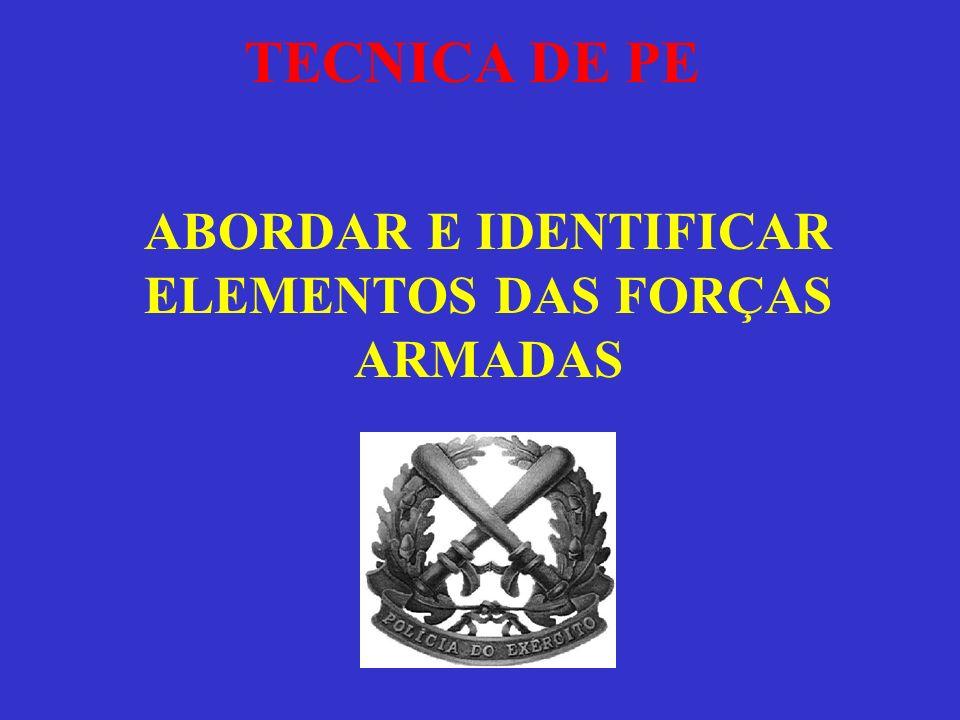 TECNICA DE PE ABORDAR E IDENTIFICAR ELEMENTOS DAS FORÇAS ARMADAS