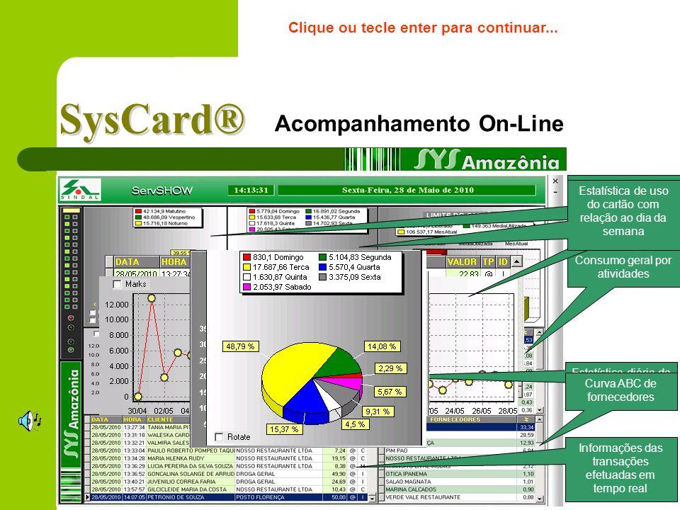 Simulação Transação OnLine Clique ou tecle enter para continuar... Fornecedor conecta o SysCard para efetuar a venda (Caso já não esteja conectado) O