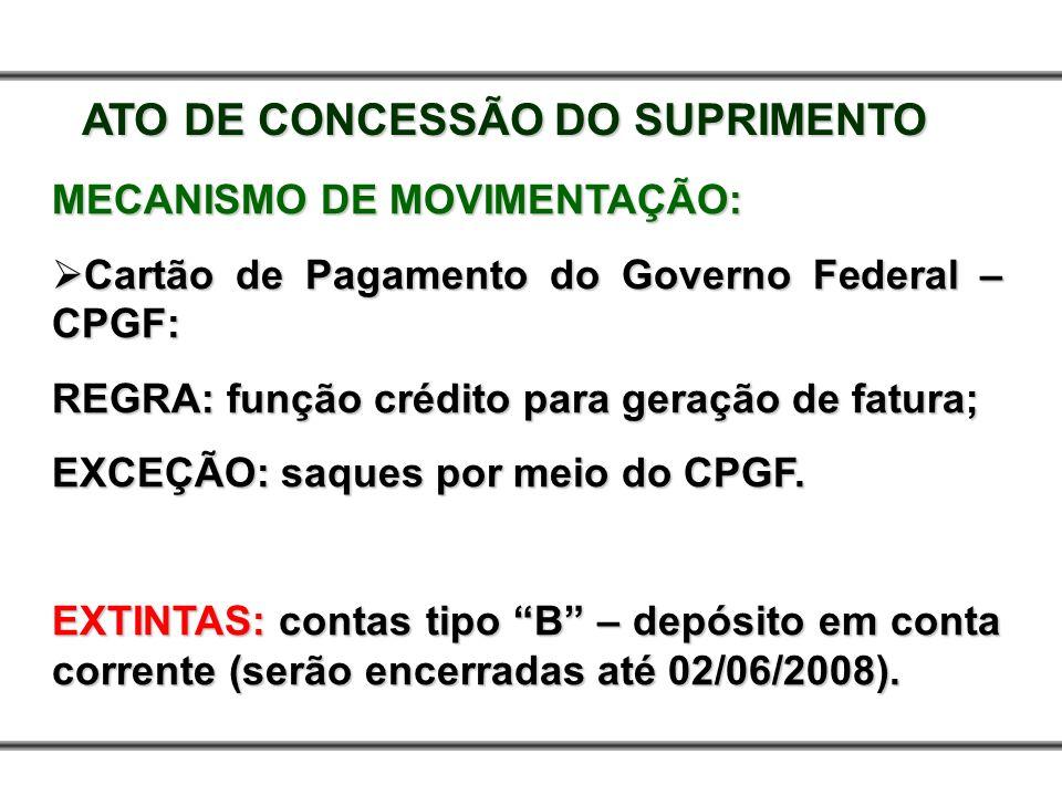 ATO DE CONCESSÃO DO SUPRIMENTO MECANISMO DE MOVIMENTAÇÃO: Cartão de Pagamento do Governo Federal – CPGF: Cartão de Pagamento do Governo Federal – CPGF