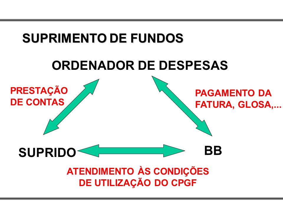 ORDENADOR DE DESPESAS SUPRIDO BB PRESTAÇÃO DE CONTAS PAGAMENTO DA FATURA, GLOSA,... ATENDIMENTO ÀS CONDIÇÕES DE UTILIZAÇÃO DO CPGF