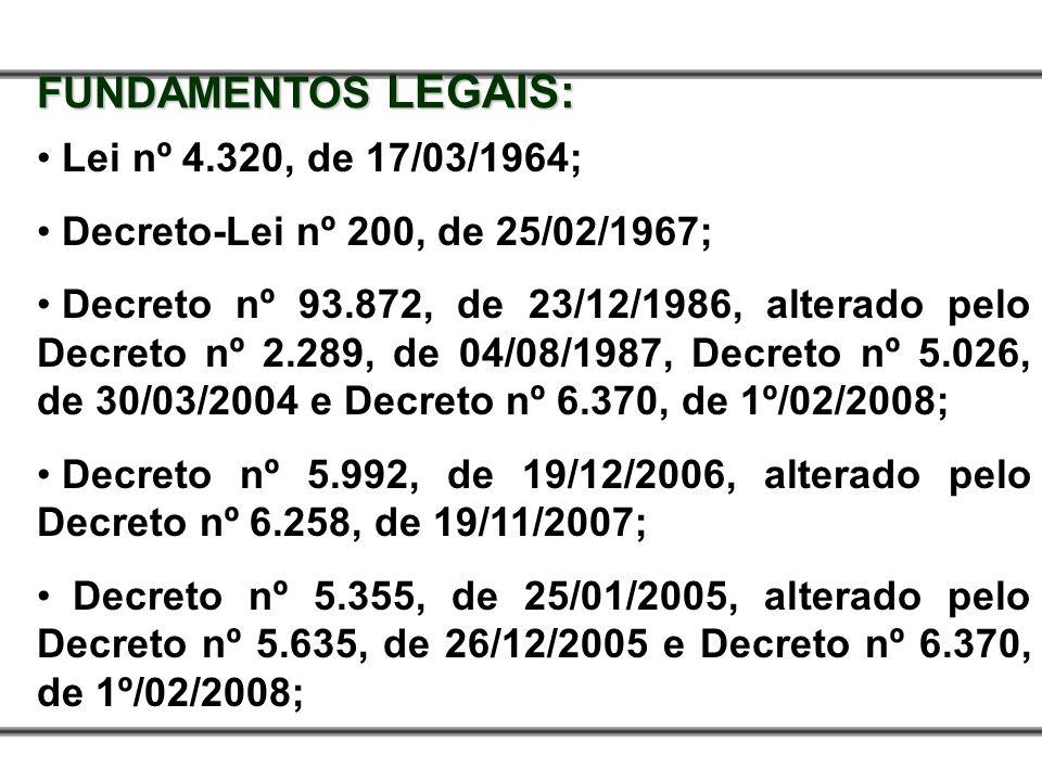 FUNDAMENTOS LEGAIS: Lei nº 4.320, de 17/03/1964; Decreto-Lei nº 200, de 25/02/1967; Decreto nº 93.872, de 23/12/1986, alterado pelo Decreto nº 2.289,