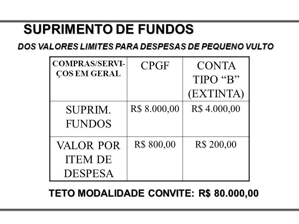 SUPRIMENTO DE FUNDOS DOS VALORES LIMITES PARA DESPESAS DE PEQUENO VULTO TETO MODALIDADE CONVITE: R$ 80.000,00 COMPRAS/SERVI- ÇOS EM GERAL CPGFCONTA TI