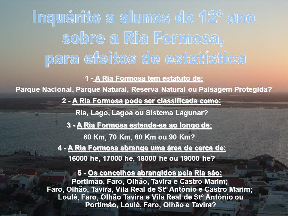 A Ria Formosa tem estatuto de: 1 - A Ria Formosa tem estatuto de: Parque Nacional, Parque Natural, Reserva Natural ou Paisagem Protegida? A Ria Formos