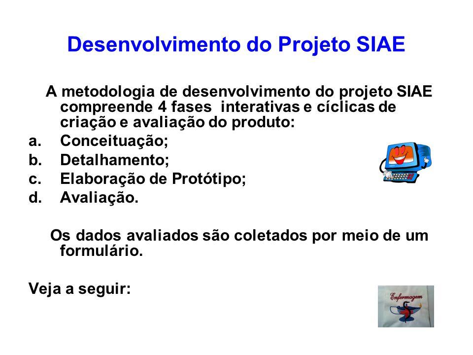 Desenvolvimento do Projeto SIAE A metodologia de desenvolvimento do projeto SIAE compreende 4 fases interativas e cíclicas de criação e avaliação do p