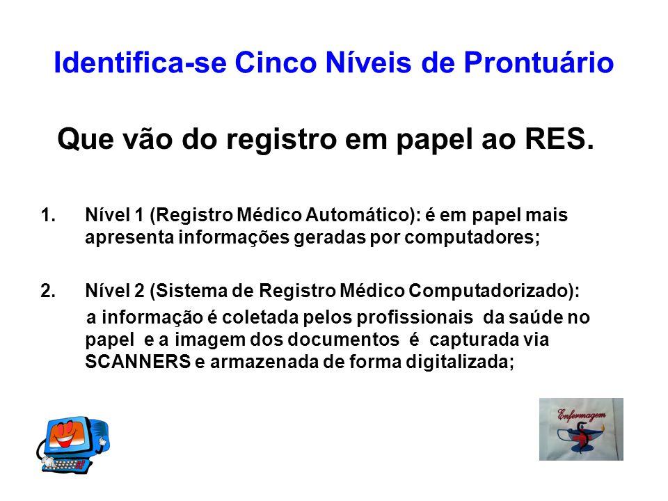Identifica-se Cinco Níveis de Prontuário Que vão do registro em papel ao RES. 1.Nível 1 (Registro Médico Automático): é em papel mais apresenta inform