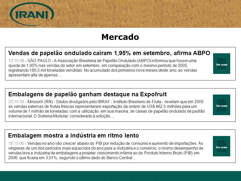 Ver mais Mercado Vendas de papelão ondulado caíram 1,95% em setembro, afirma ABPO 12.10.06 - SÃO PAULO - A Associação Brasileira de Papelão Ondulado (ABPO) informou que houve uma queda de 1,95% nas vendas do setor em setembro, em comparação com o mesmo período de 2005, registrando 185,5 mil toneladas vendidas.
